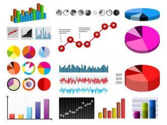 Лучшие плагины WordPress для добавления на сайт графиков и диаграмм